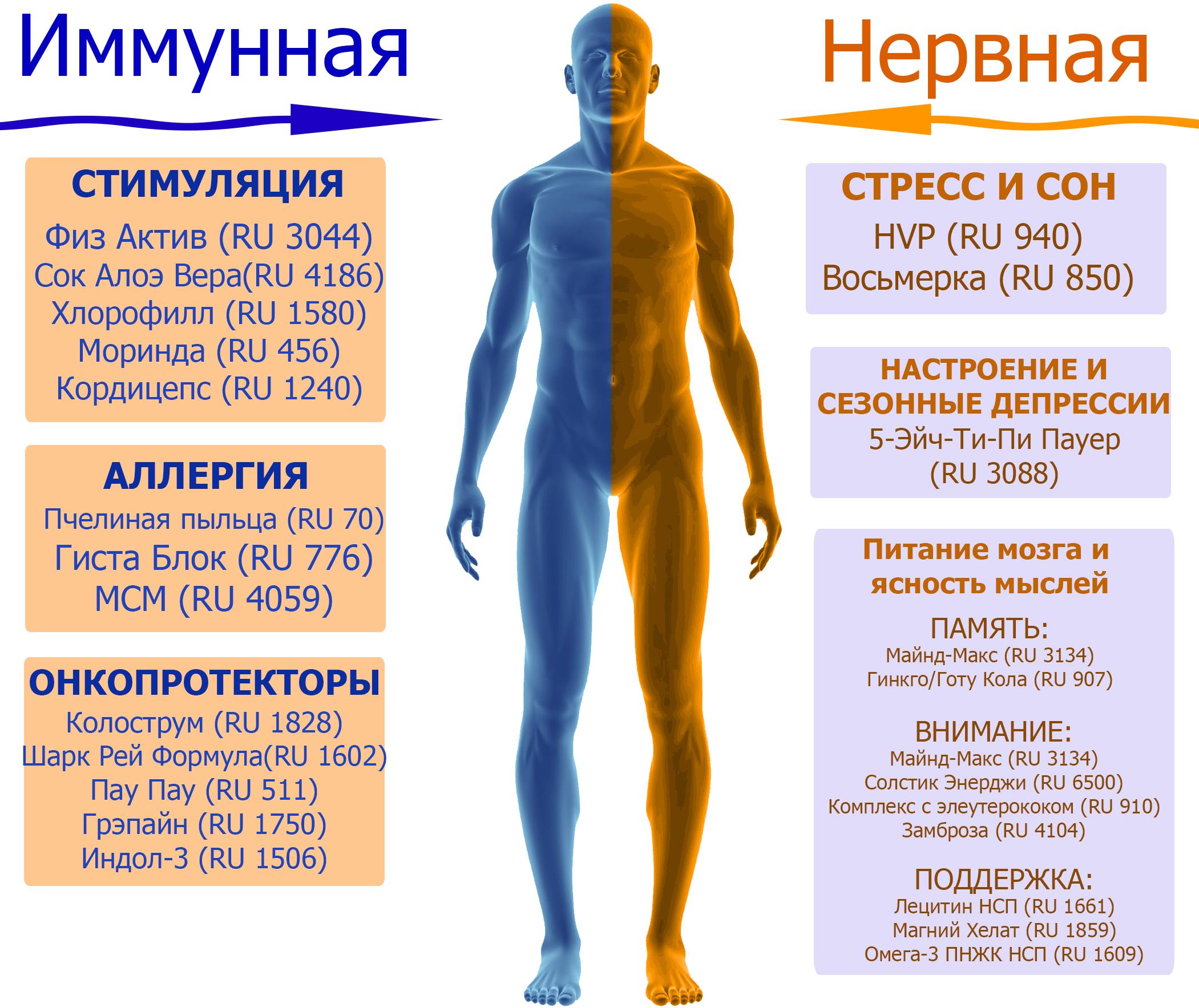 кожные заболевания.jpg