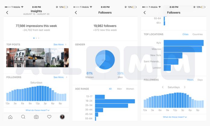 Как подключить Instagram статистику? Статистические данные в Инстаграм и Фейсбук.