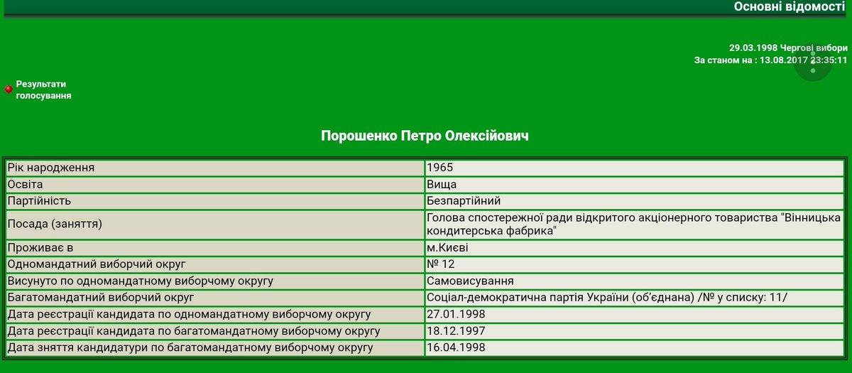 Дополнительные консульские учреждения Украины появятся в Польше, - Дещица - Цензор.НЕТ 4282