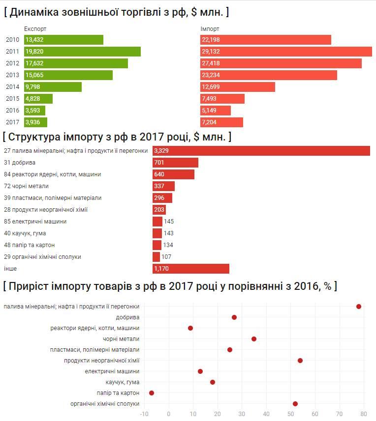 У серпні на Донбасі загинули 18 українських воїнів, - Порошенко - Цензор.НЕТ 3176