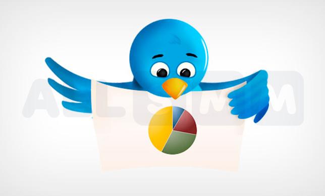 5 секретов частой и эффективной публикации контента в Твиттере.