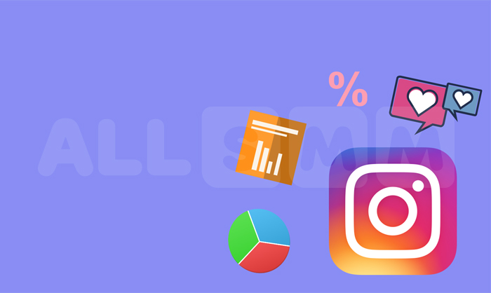 How to connect Instagram statistics? Statistical data on Instagram and Facebook