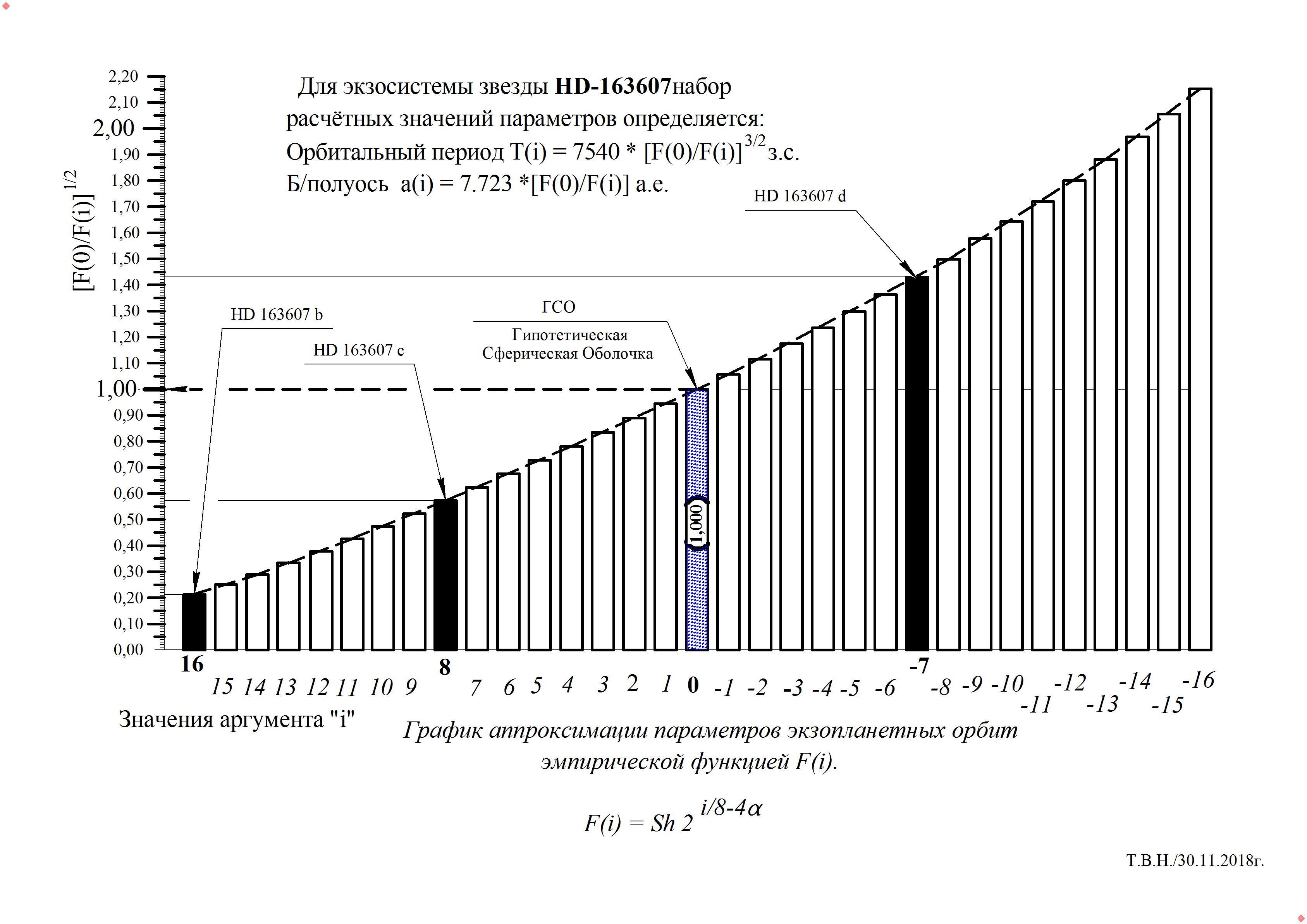 HD 163607.jpg