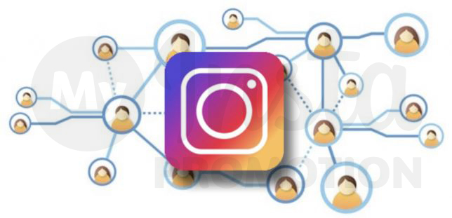 How to link Instagram with other Social Networks