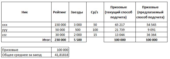 пример_призовые.PNG