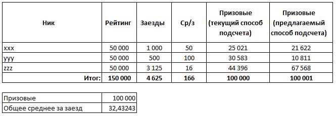 пример_призовые_3.PNG