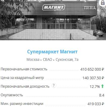 Магазин для инвестиций