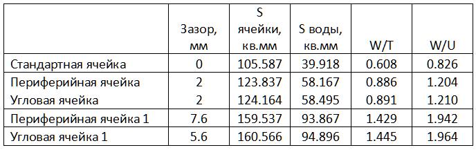 Table_RWFA.png