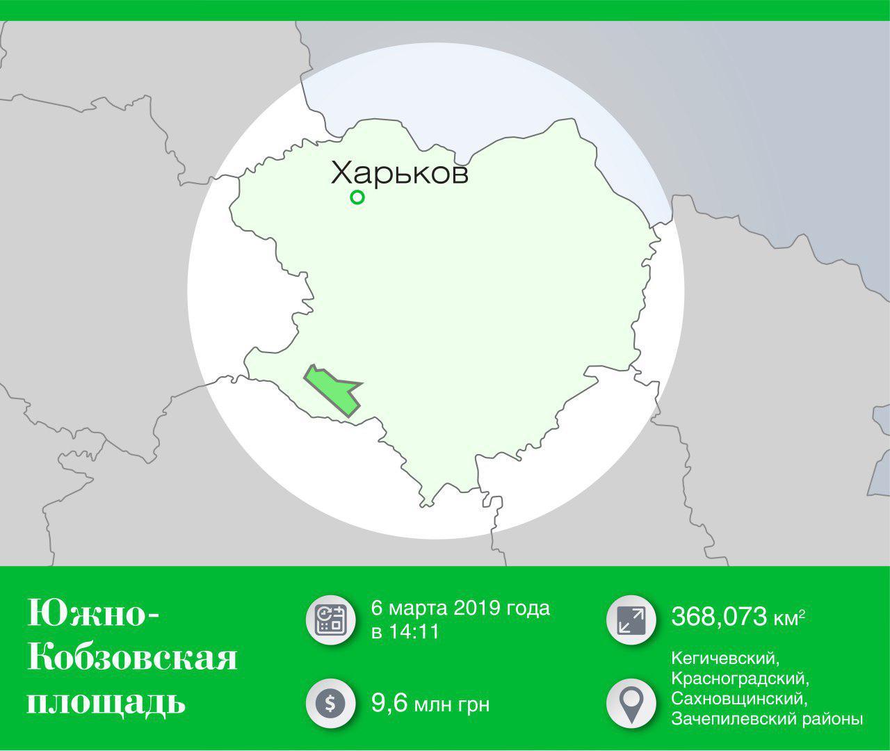Південно-Кобзівська.jpg