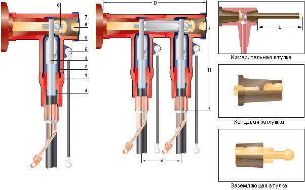 Izolyatsionnyiy-adapter-RSTI.jpg