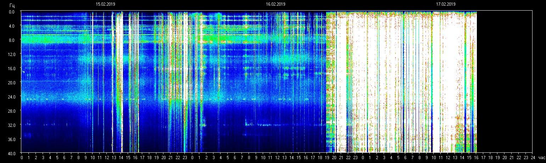 Что сейчас происходит? Обзор событий, связанных с раскрытием (4ч) - Страница 6 A6d4517cff5387261092933fe29cd3b6