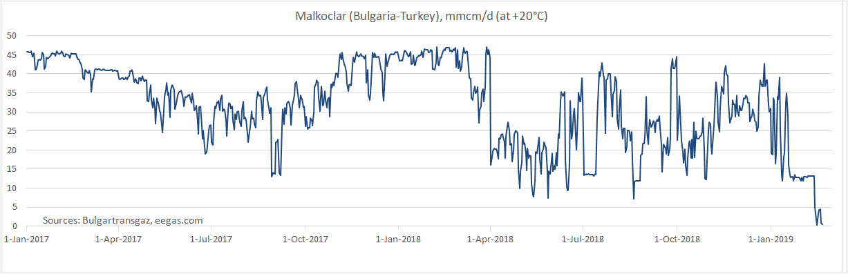 2017-today-Malkoclar.png