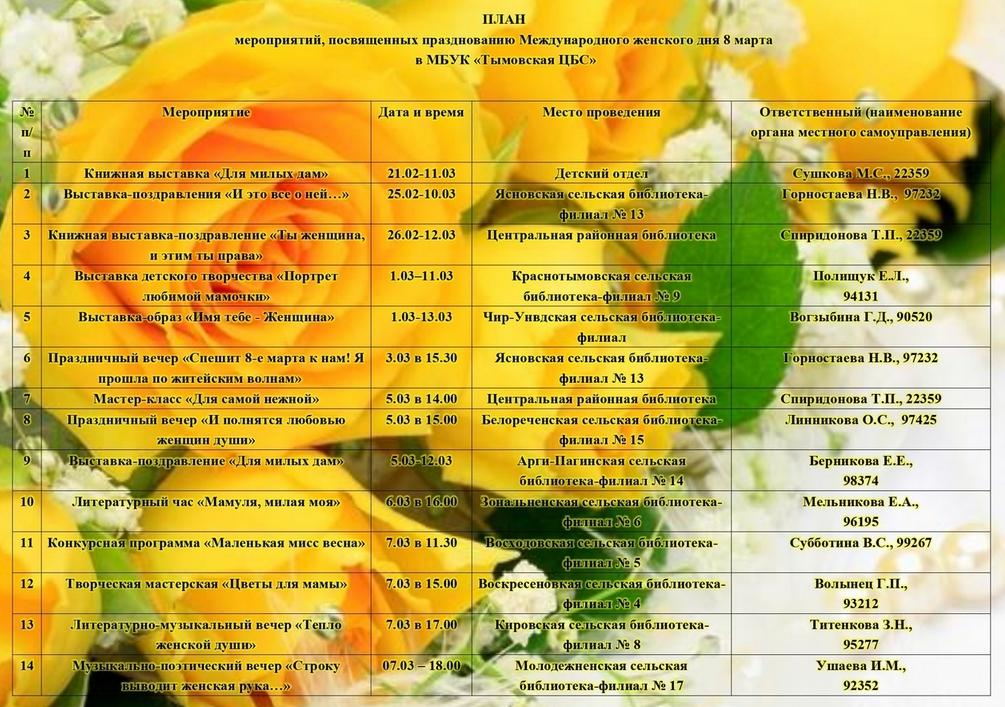 План мероприятий, посвященных празднованию Международного женского дня 8 марта