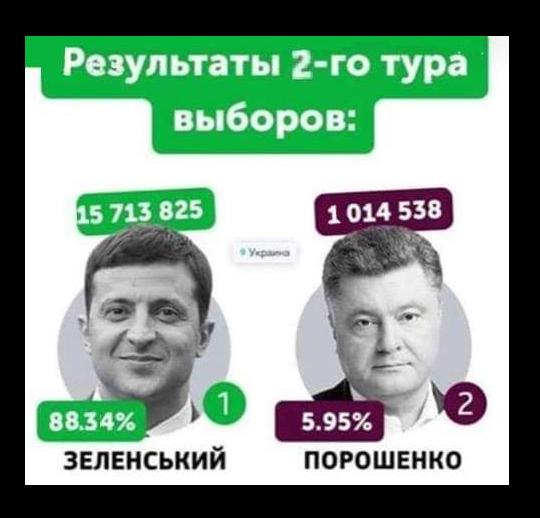 На одержанні хабара $5 тисяч затримано депутата Київської облради, - Нацполіція - Цензор.НЕТ 8417