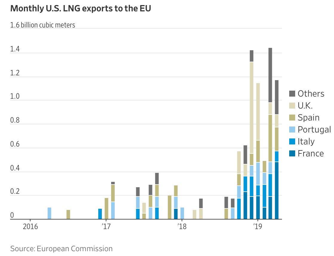Україна наблизилася до укладення договору про постачання газу зі США, - Коболєв - Цензор.НЕТ 5598