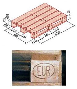 Европоддон Европаллет EUR-паллет
