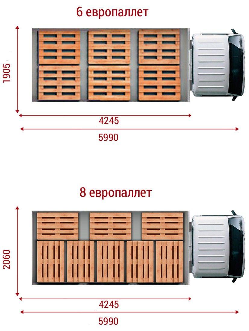 Схема загрузки 6 и 8 поддонов