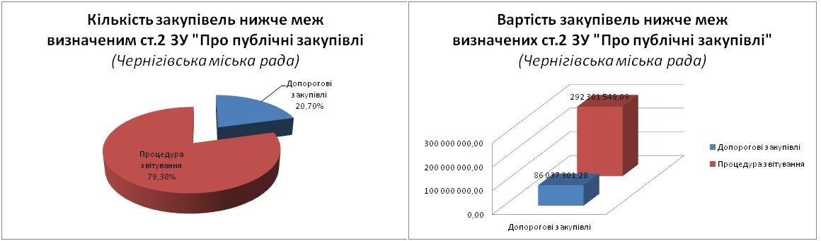 Чернігівська рада.jpg