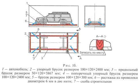 skhema razmeshcheniya avtomobilya vnutri konteynera.jpg