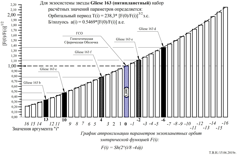 Gliese 163 пятипл..jpg