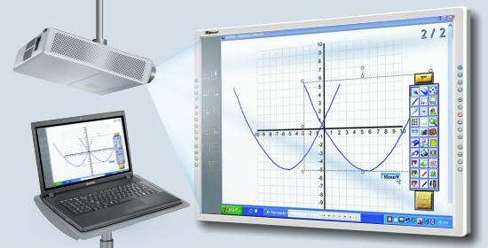мльтимедийная доска и проектор