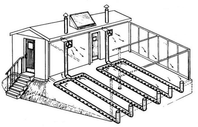 Рис.3. Система замкнутого цикла воздухообмена