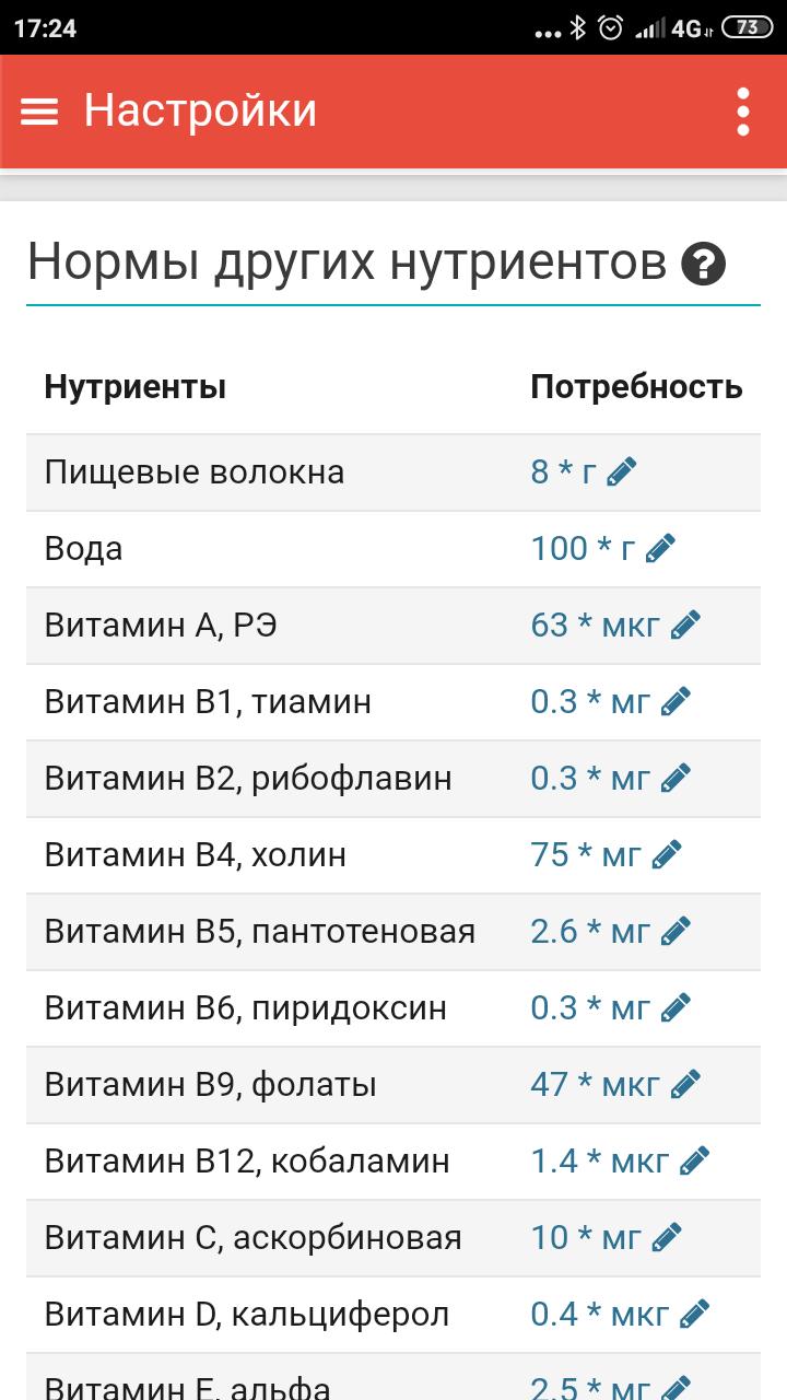 Screenshot_2019-09-17-17-24-21-924_ru.health_diet.png