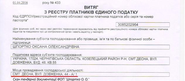 адреса проживання Шпортько.jpg
