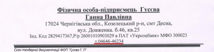 номер телефону Гусева.jpg