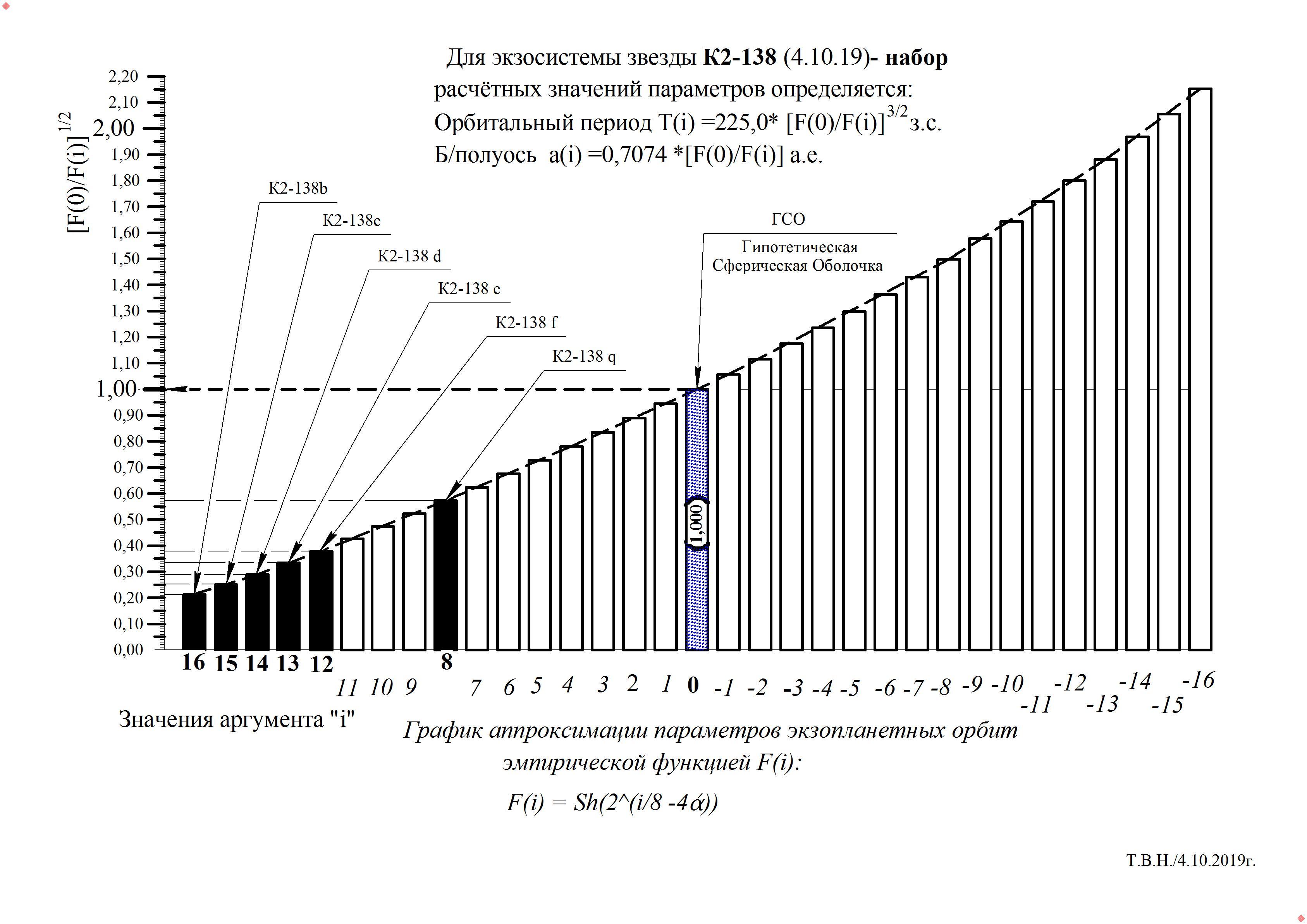 К2-138 (от 2.10.19г.).jpg