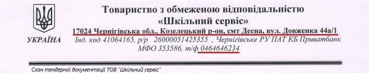адреса товариства Шкільний сервіс.jpg