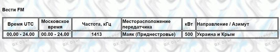 эфир 1.jpg