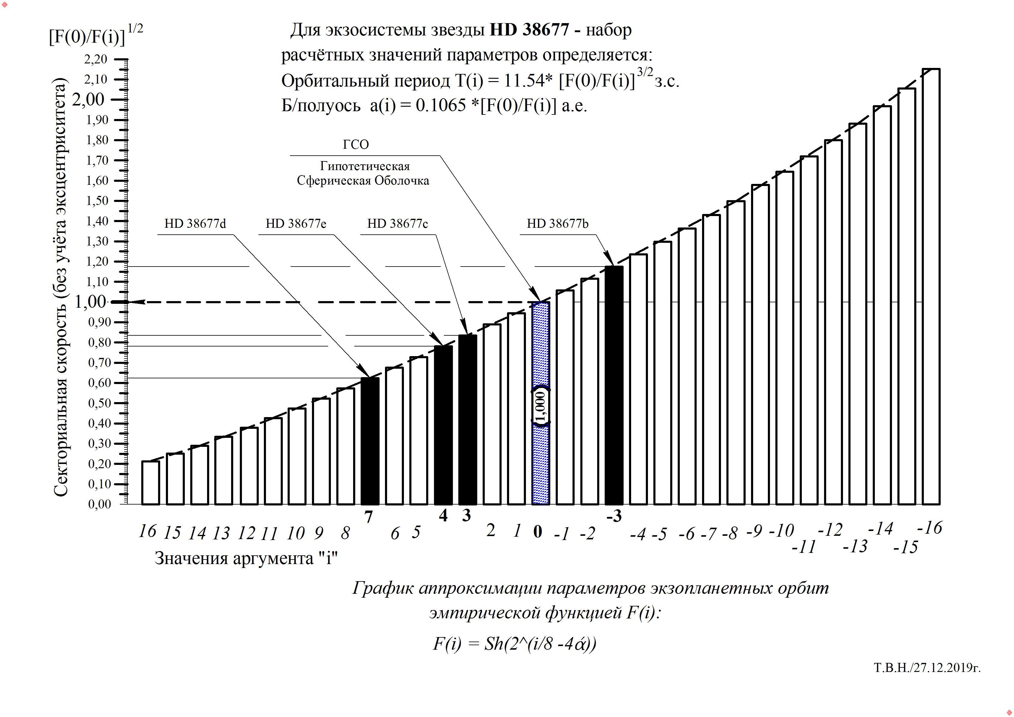 HD 38677.jpg