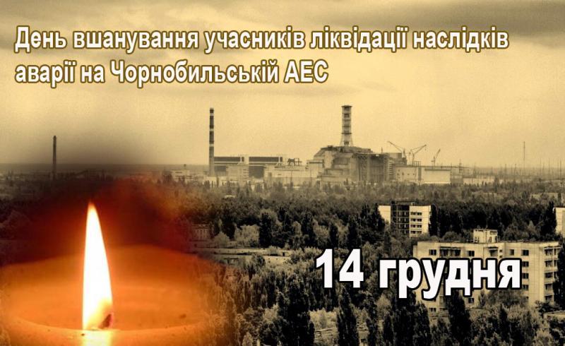 'Чорнобиль