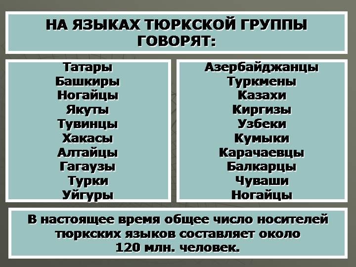 тюркские-языки.jpg
