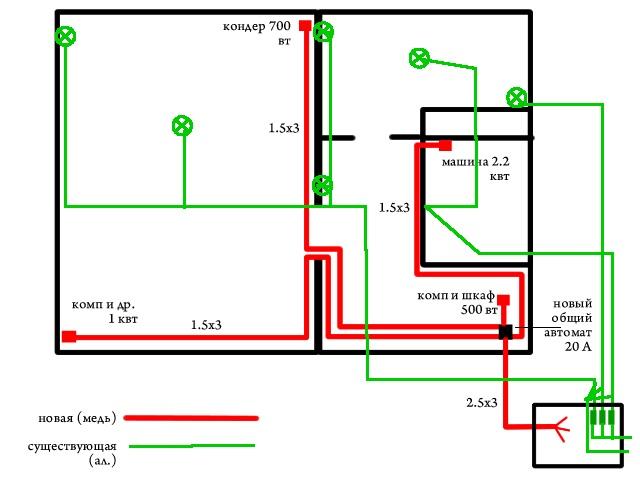 Электромонтажные работы схема проводки
