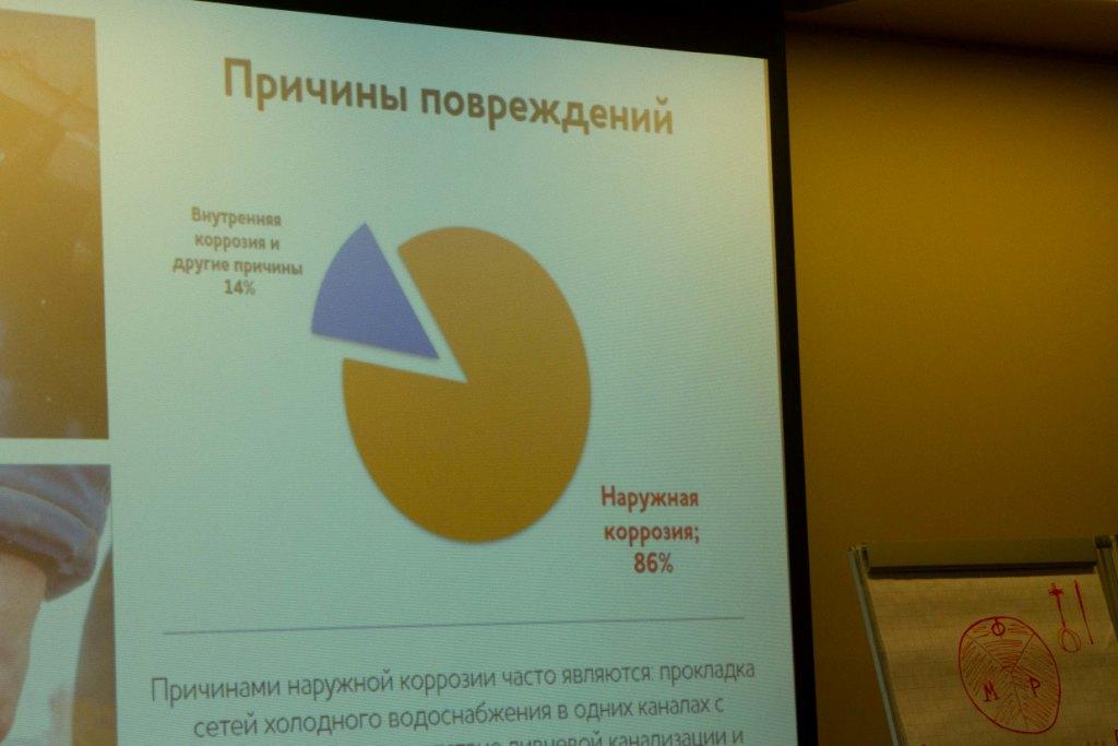 Статистика от СГК