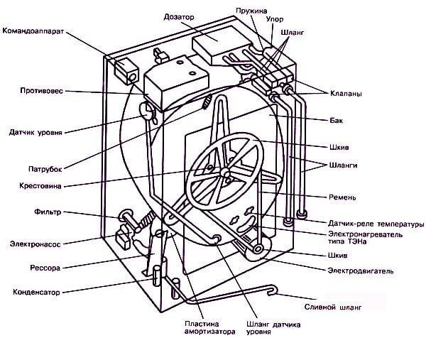 схема-стиральной-машинки