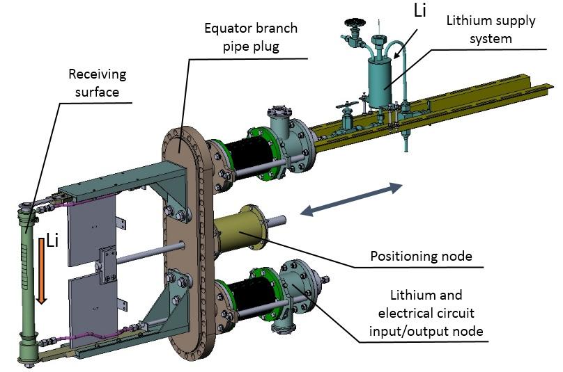 Steady-state operating liquid lithium limiter of tokamak T-11M
