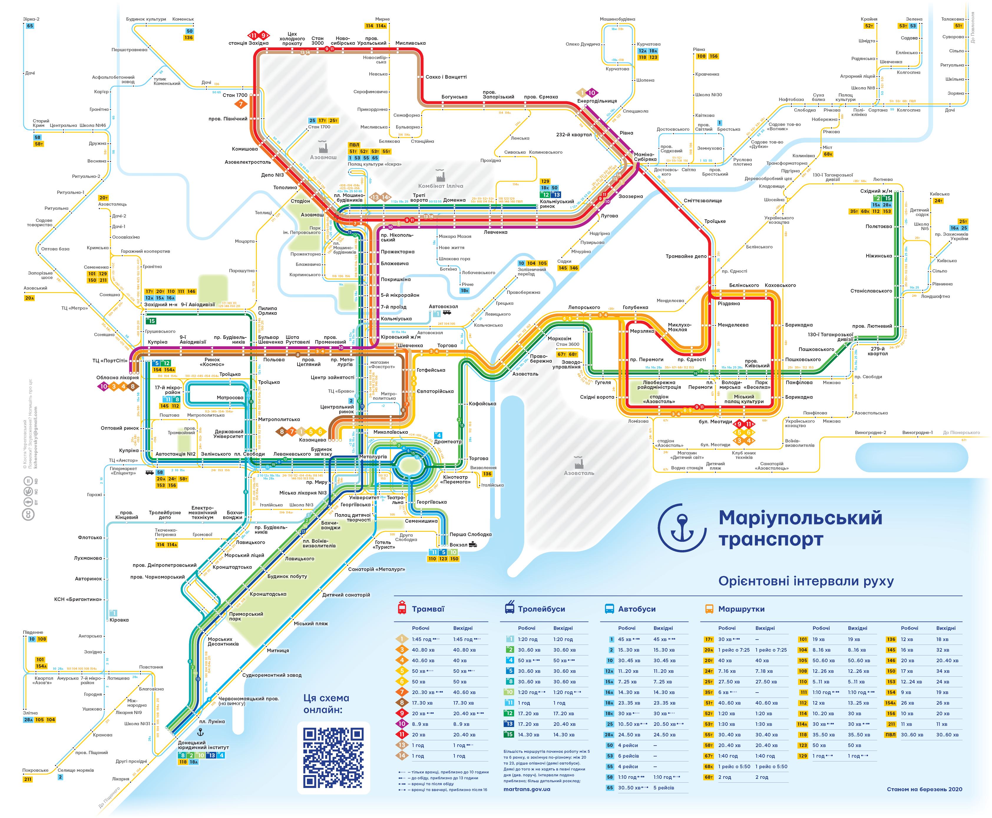 mariupol_transit_map.png