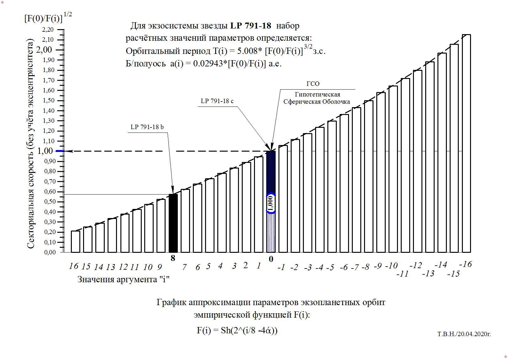 LP 79-18.jpg