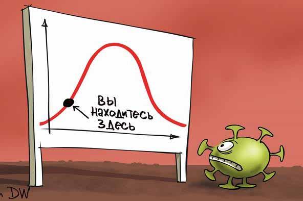 Коронавирусная статистика. Украинский феномен