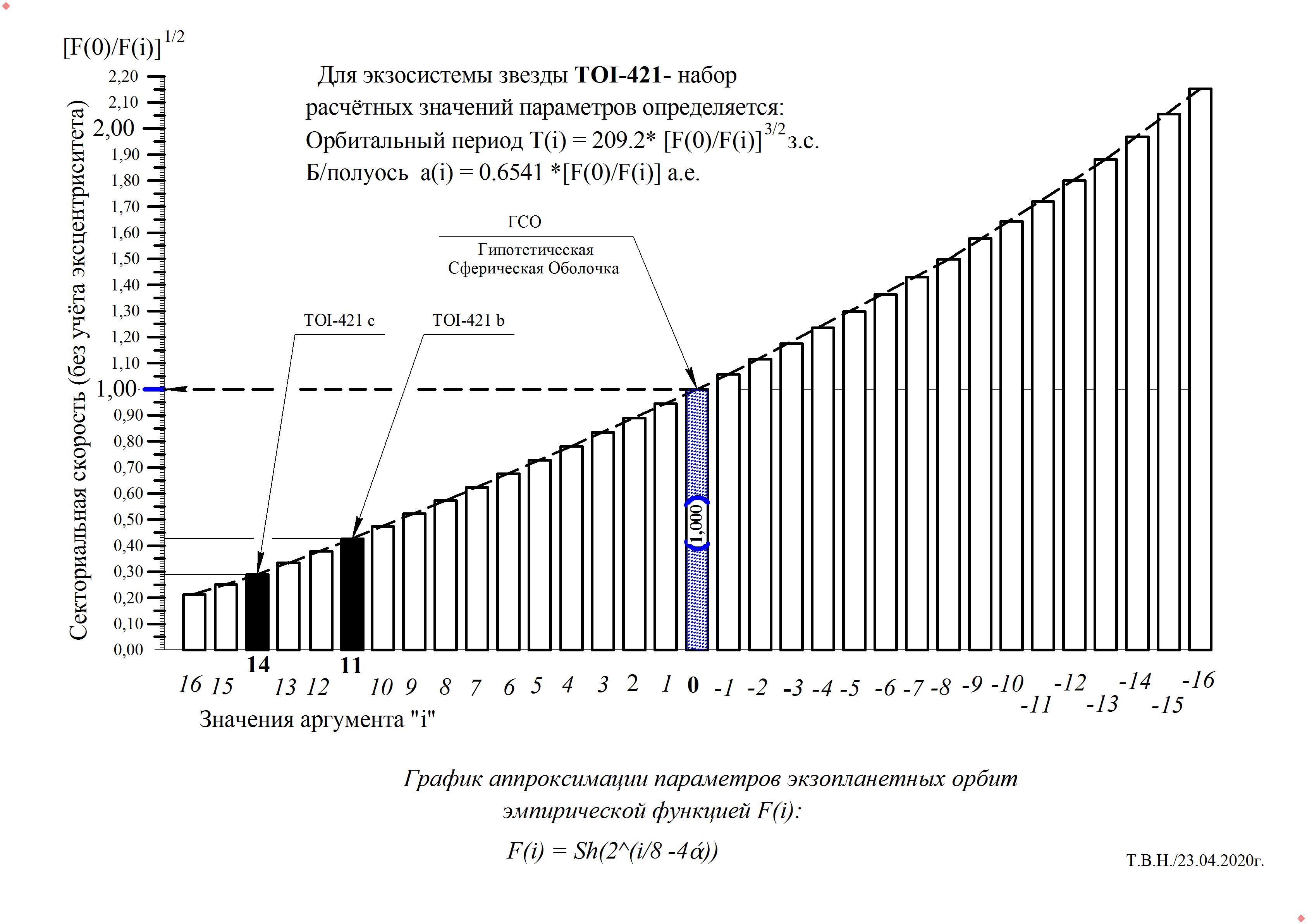 TOI-421.jpg