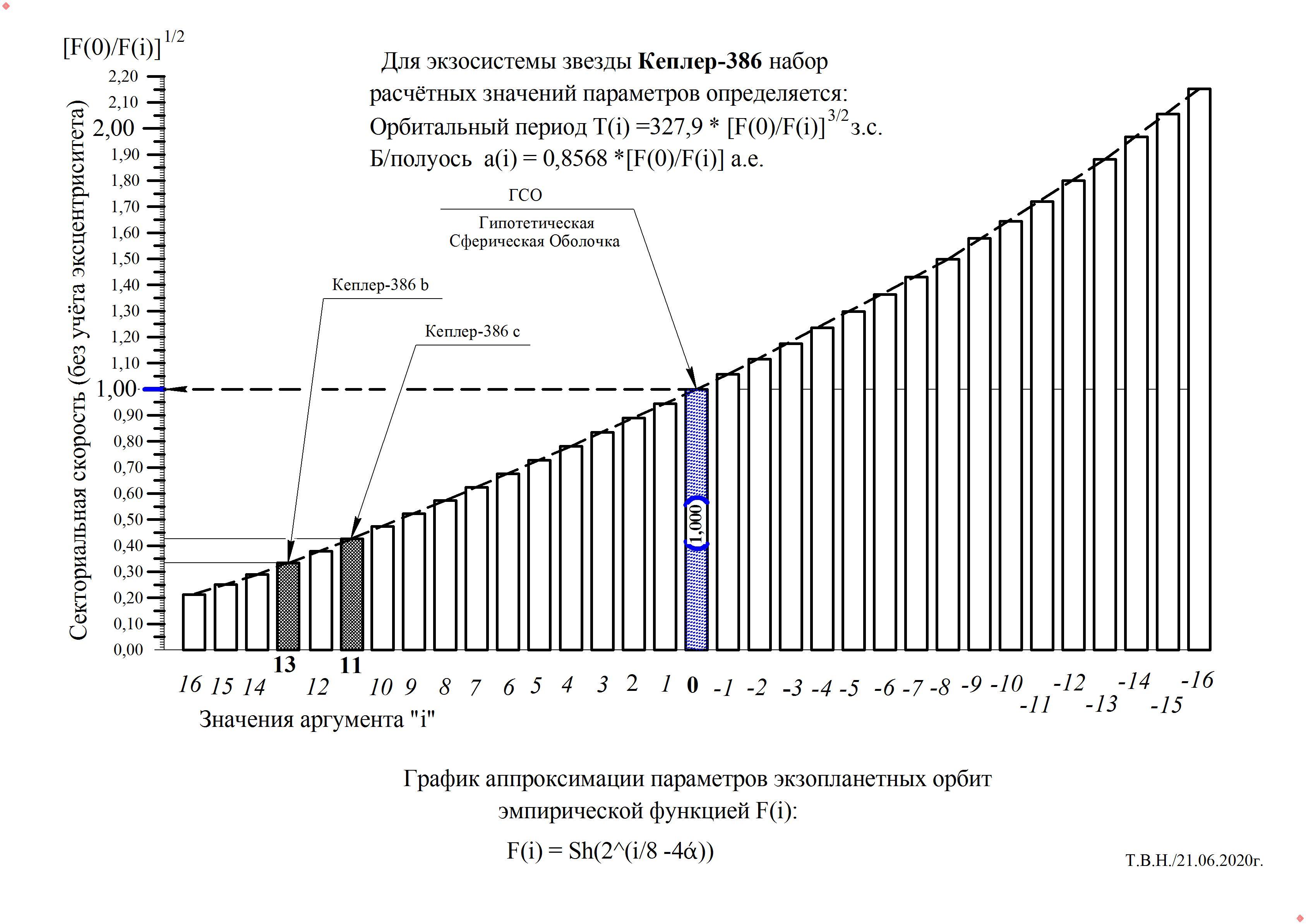 Кеплер-386.jpg