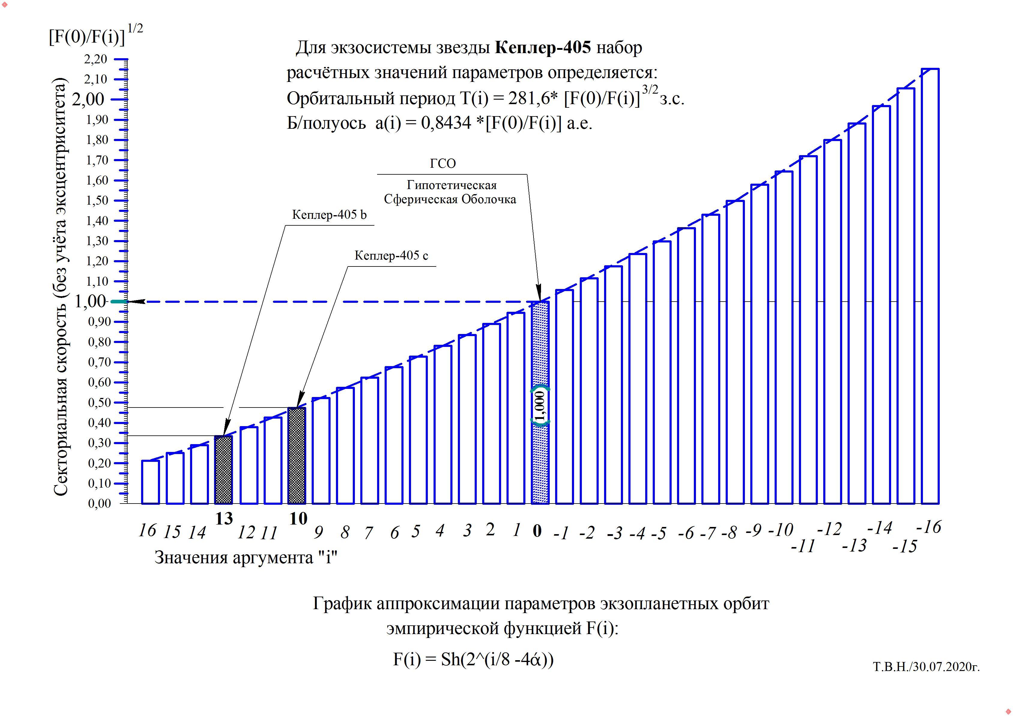 Кеплер- 405.jpg