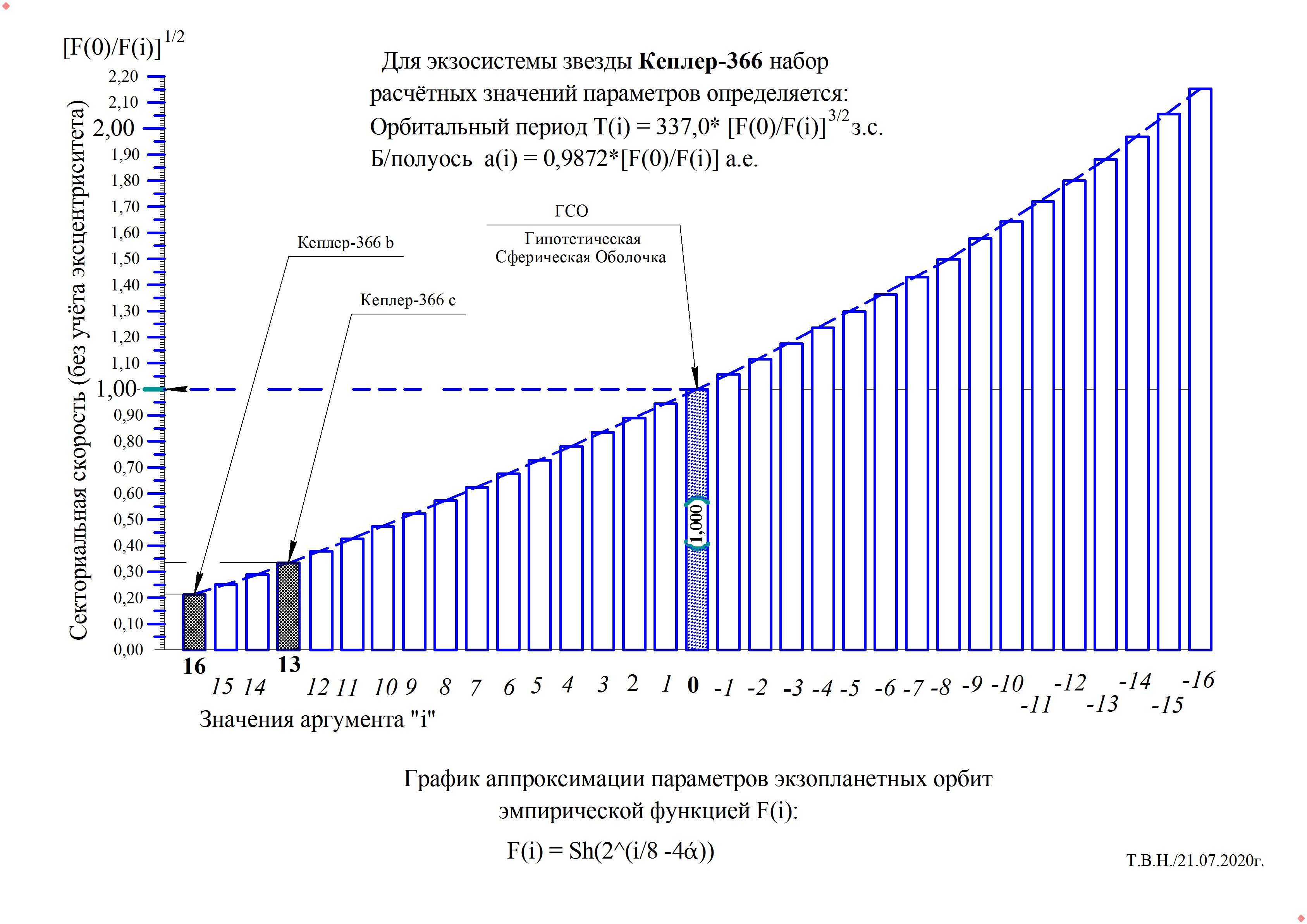 Кеплер- 366.jpg