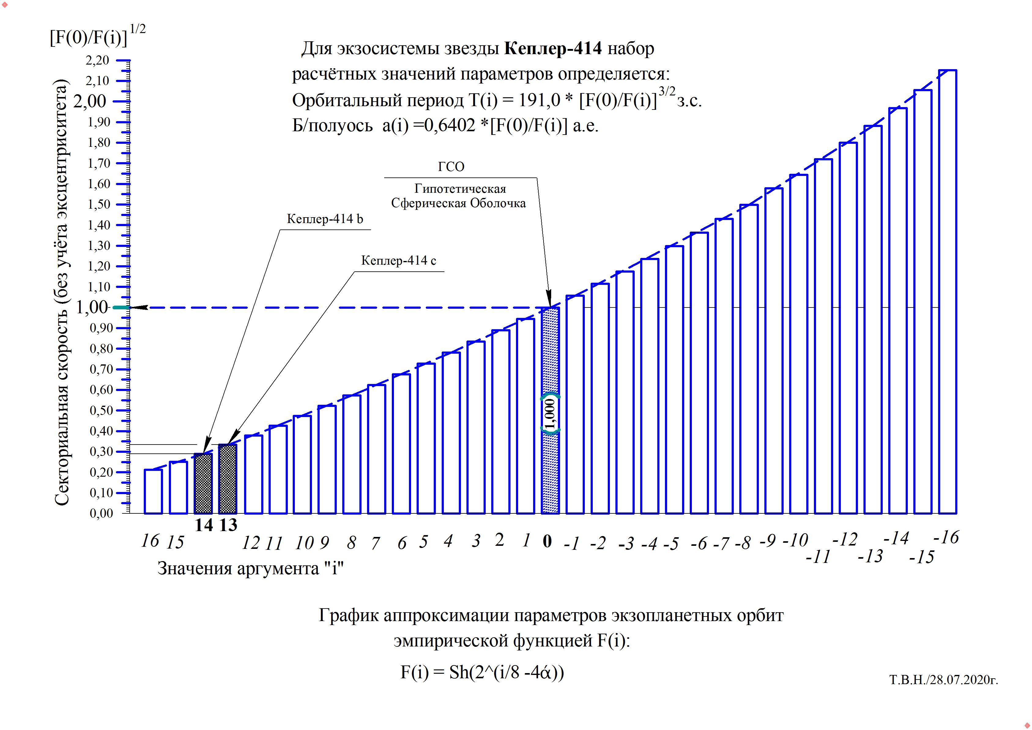 Кеплер- 414.jpg
