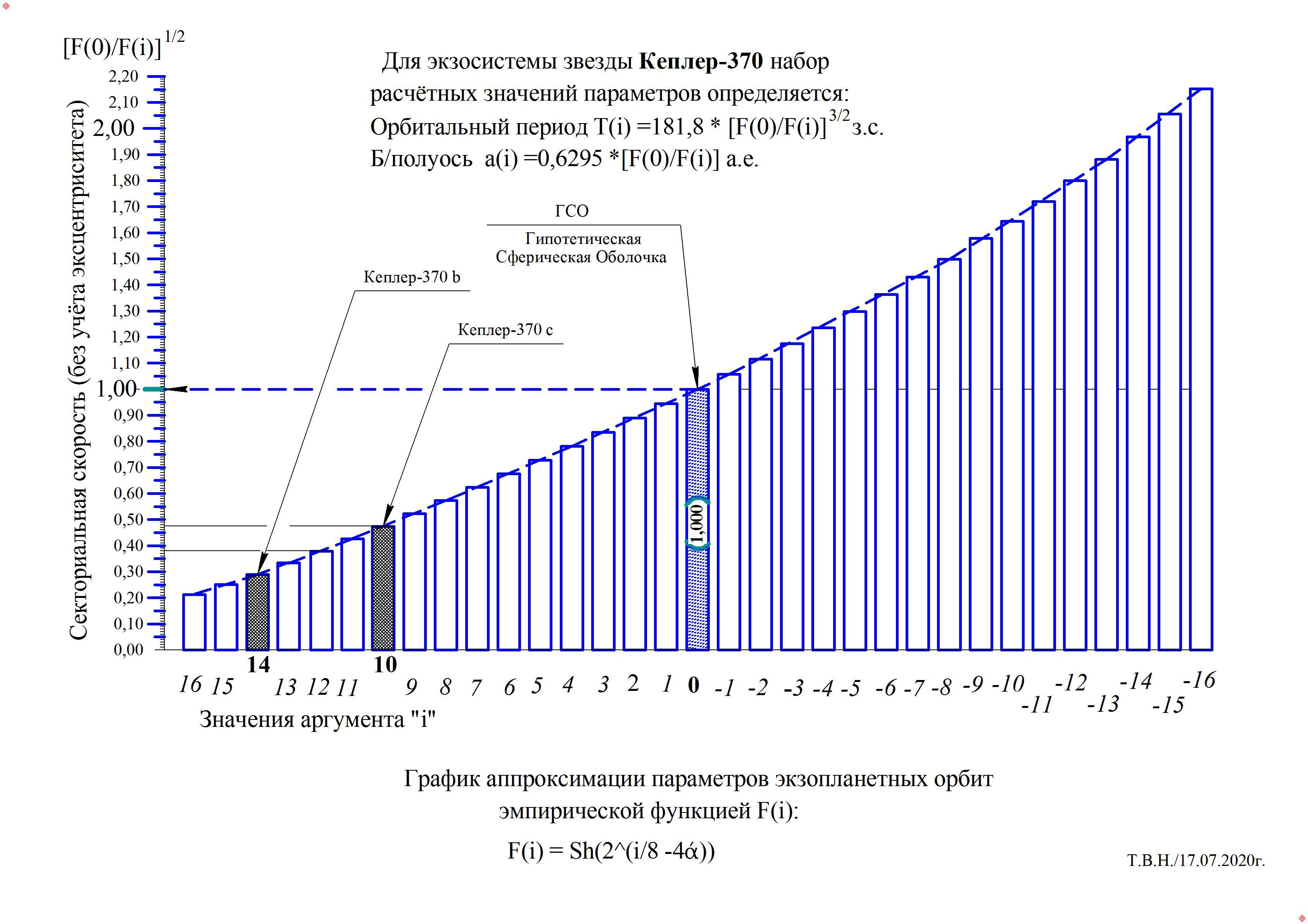 Кеплер- 370.jpg