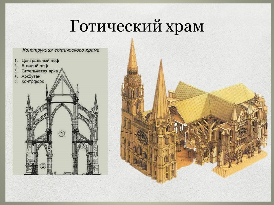 Горический храм.jpg