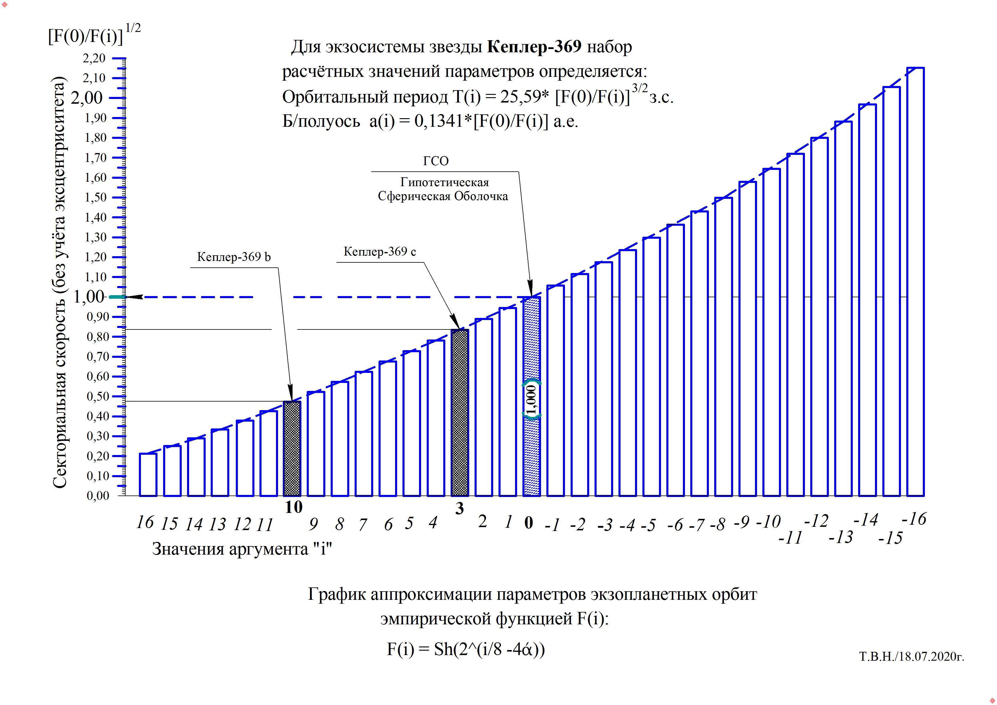 Кеплер- 369.jpg